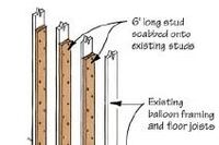 Q&A: Shoring a Balloon Frame