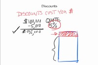 Do the Math: Digging a Hole With Discounts