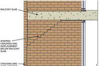 Cracks in Brick Veneer
