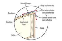 Mono-Slope Roof Flashing;
