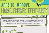 Apps for Energy Efficiency in Homes