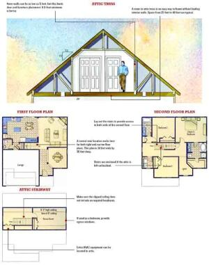 SPACE PLANNING: A walk-up attic has a number of built-in advantages. The second floor of the plan can be designed for maximum efficiency by utilizing all available space, including the area over the garage.