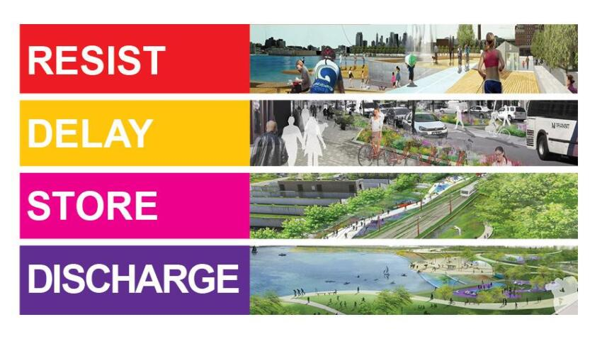"OMA's ""Resist, Delay, Store, Discharge: A Comprehensive Strategy for Hoboken"""