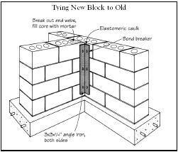 Q Amp A Tying Into Concrete Block Jlc Online Masonry