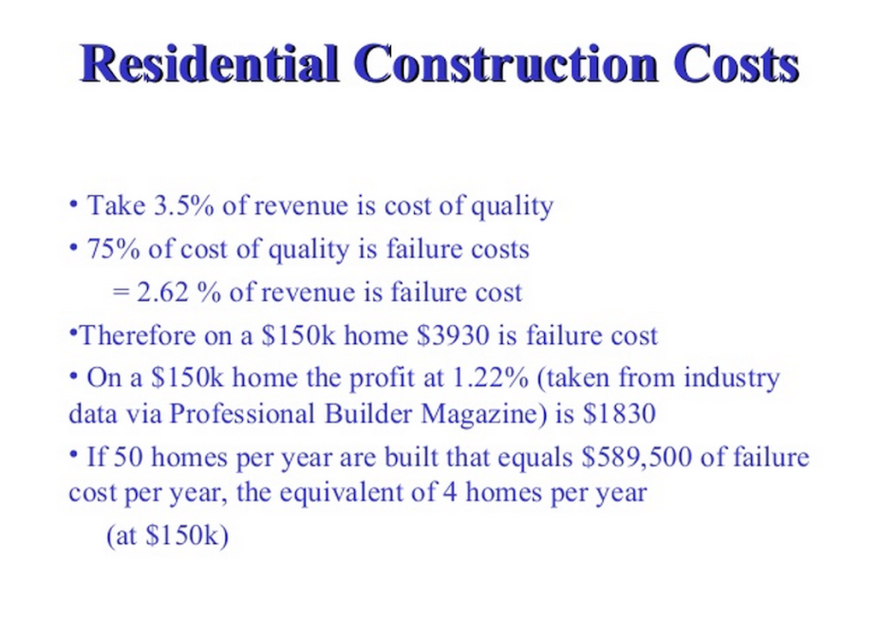 Failure costs as a percentage of costs, Dennis Leonard