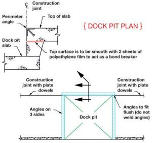 Figure 2 - Dock pit detail to eliminate reentrant corners.