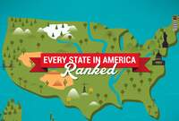 A Ranking to End All Rankings: 50 States, Best to Worst