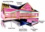 This cutaway from Owens Corning highlights several areas where noise reduction materials can be beneficial.