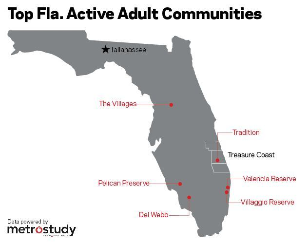Building the Case for Active Adult on the Treasure Coast