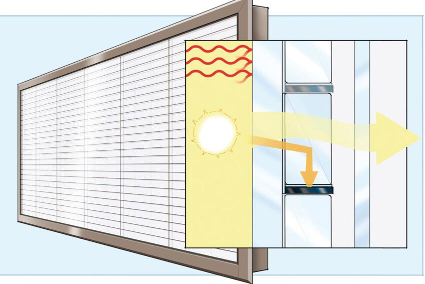 Power Windows: High-Performance Photovoltaic Glass Units