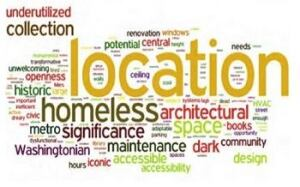 "A ""word cloud"" summary of what the library means to its patrons, employees, and the community, as gathered in a panel interview process by the Urban Land Institute"
