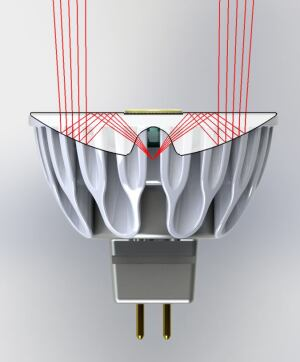 Soraa's folded optic distributes light from a point source, such as an LED, into a narrow beam.