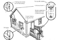 Design Principles for Exterior Woodwork