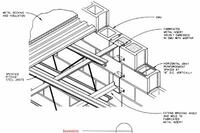 Lateral Bracing Walls to Sloped Roofs