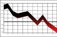 Moody's Sees Retailers' Credit Ratings Drop