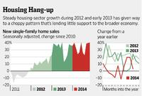 Housing: Choppy Conditions Continue