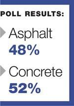 Which pavement material — asphalt or concrete — do you prefer?