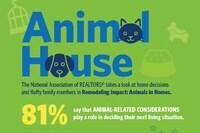 Pets a Big Factor in Home Sales, Realtors Say
