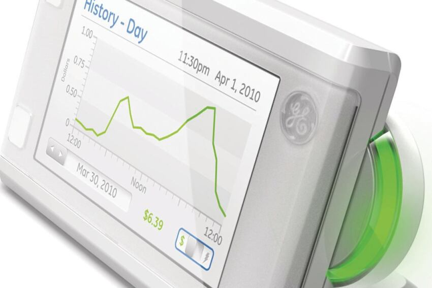 Energy Monitoring, the Wave of the Future
