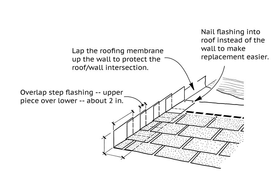 How to Install Step Flashing | Builder Magazine ...
