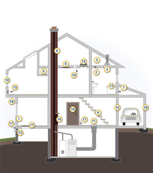 Air Sealing Best Practices