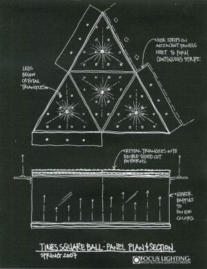 This blackboard drawing shows how the main crystal triangles have side strips of LEDs on adjacent panels that meet to form a continuous strip, outlining the ball's geodesic sphere. The drawing also illustrates the mirrored baffle and how it works with the double-cut crystal to divide colors and create a more dynamic look.