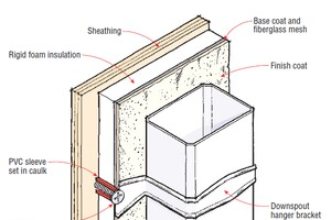 Q&A: Mounting Downspouts on EIFS
