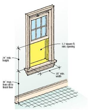 Q a upstairs window egress rules jlc online bedroom for Bedroom window egress requirements