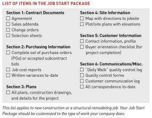 This list applies to new construction or a structural remodeling job. Your Job Start Package should be customized to the type of work your company does.