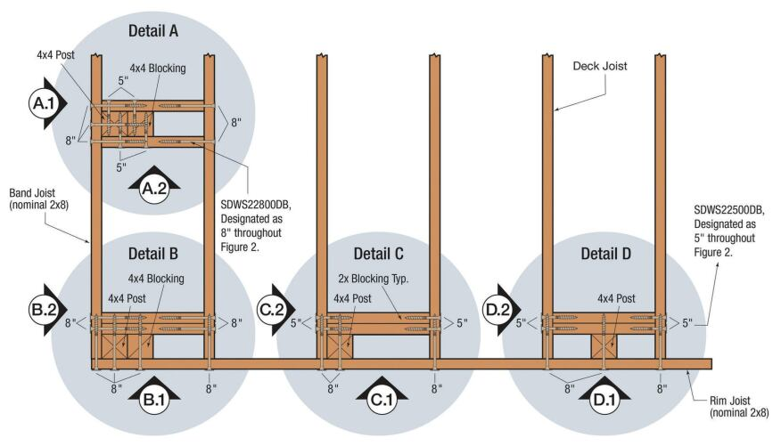 Where engineered post-connection details are required, builders can refer to Simpson Strong-Tie's technical bulletin T-F-SDWSGRD16 (strongtie.com/sdwstech). Compared with the author's approach, these details require additional blocking and must be made with SST SDWS timber screws.