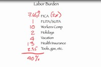 Do The Math - Are You Charging Enough for Labor?