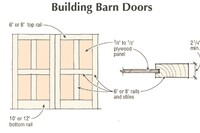 Q&A: Building Barn Doors