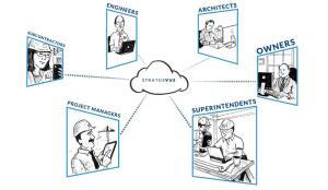 StratusVue enables collaboration through the cloud (PRNewsFoto/StratusVue)