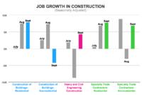 BLS: 156K Jobs Added in September