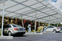 Duo-Gard Industries Solar PV Canopy Systems