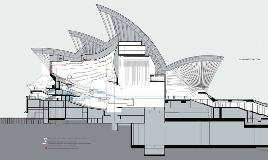 After 40 Years The Sydney Opera House Is Still A Work In Progress Architect Magazine Arts