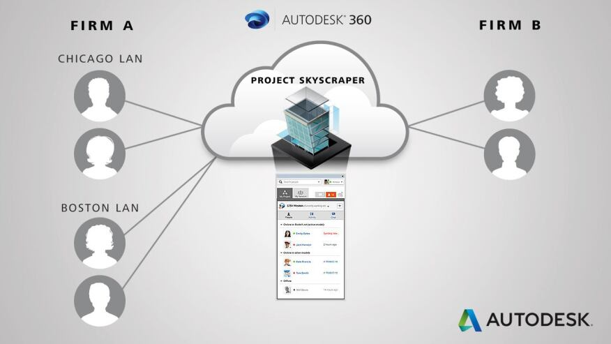 Project Skyscraper enables project teams to share Revit models easily.