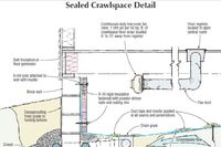Soundings: Sealed Crawlspaces in Flood Zones
