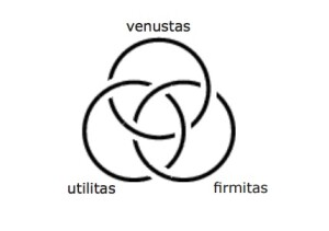Strength, usefulness, and beauty are Vitruvius's essentials for building architecture.