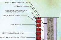 Brick Ledges for ICF Homes