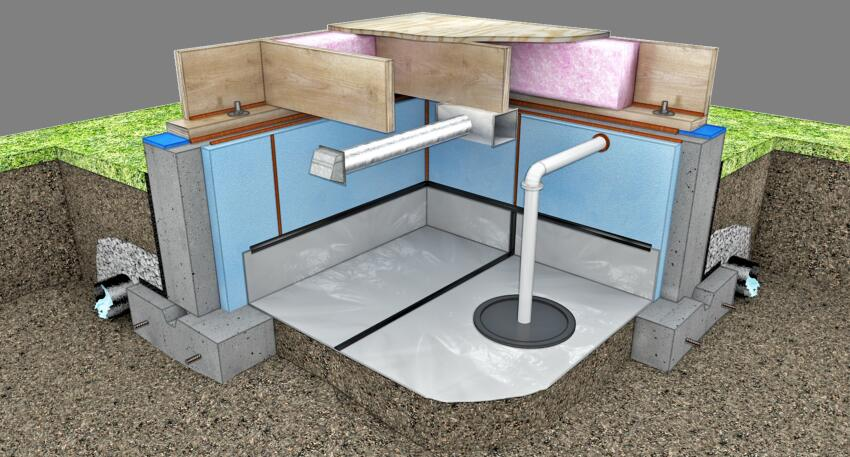 A closed crawl space should include insulation on foundation walls, a ground vapor retarder, and mechanical ventilation. (Some local jurisdictions allow insulation in the floor instead of the wall insulation.) Unlike a conventional crawl space, a closed crawl space does not have wall vents and is air sealed to improve energy and moisture performance. A closed crawl space may also be referred to as unvented, conditioned, semi-conditioned, or sealed.