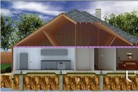 Lennar Pioneers New Foundation System