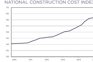 Movin' On Up: U.S. Construction Costs