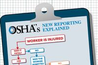 Everything You Need to Know About OSHA's New Reporting Requirements