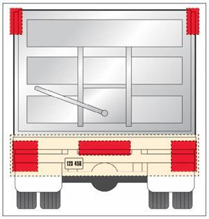 This illustrations (along with the one below) indicate typical locations where Federal Motor Vehicle Safety  Specification (FMVSS) 108 mandates lighting, as identified by required  color. Images: Truck-Lite Co. Inc.