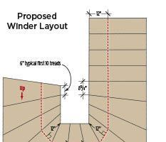 Q&A: Winder Layout to Code?