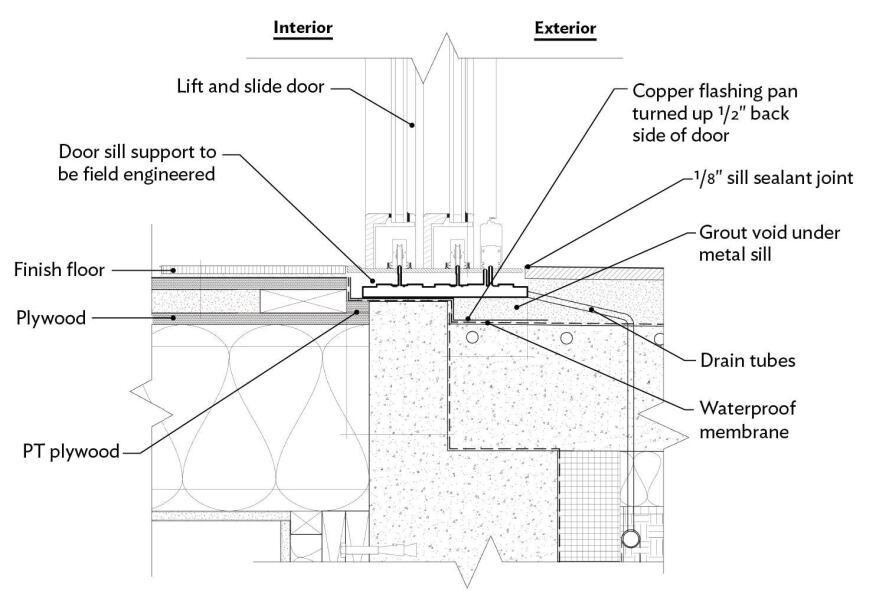 how to fix sliding door to concrete floor