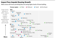 Why California Impact Fees Are So High