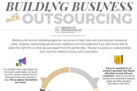 Taking the Fear Out of Outsourcing