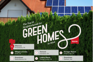 Top 10 Cities for Green Homes